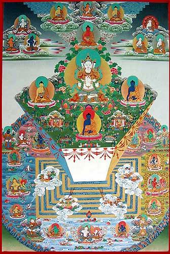 I continenti scomparsi tra scienza e mito seconda parte - Principios del hinduismo ...